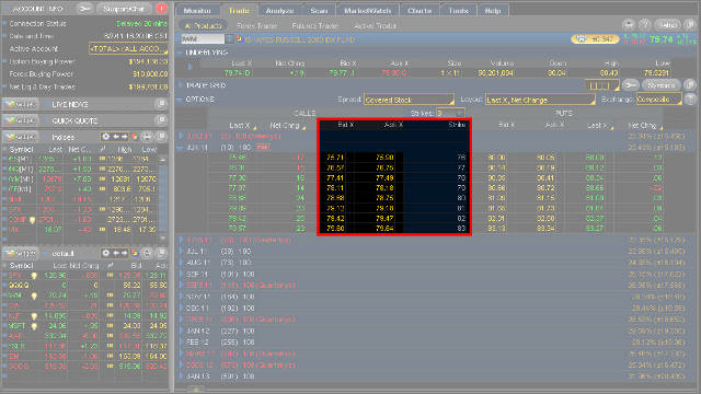 thinkorswim Covered Call / Buy-Write | TradeComparison com
